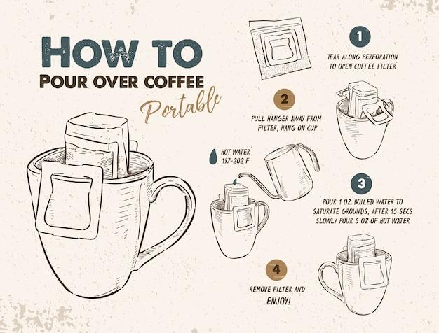 집에서 마시기 쉬운 휴대용 커피를 부어 넣는 방법.