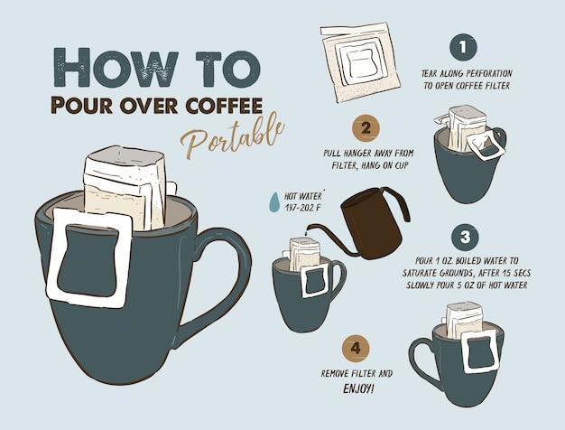 휴대용 커피를 붓는 방법