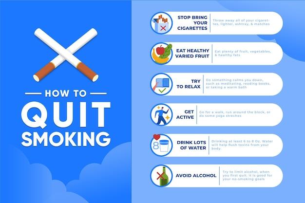 イラスト付きの禁煙インフォグラフィックをやめる方法