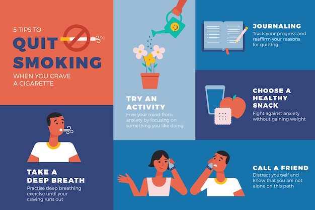 喫煙をやめる方法インフォグラフィック