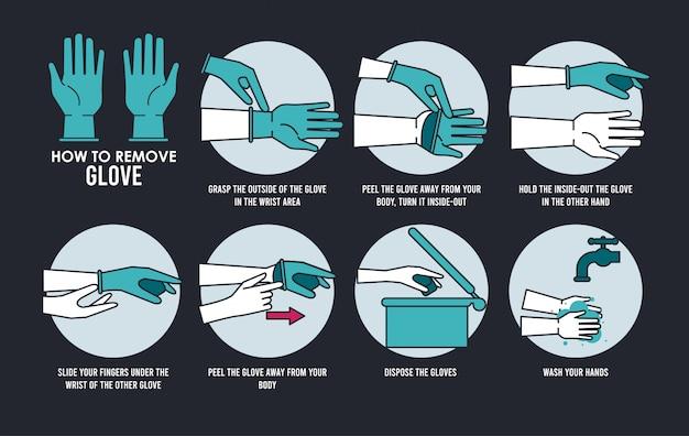 安全に手袋を外す方法