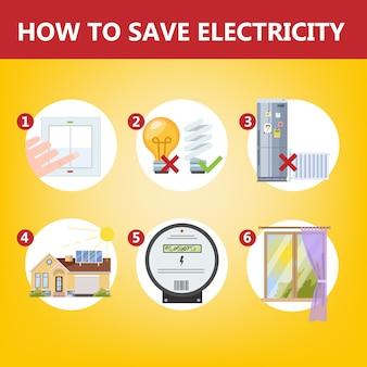電気教育のコンセプトをどのように節約するか。エネルギー経済とエコロジーケア。ライトをオフにして、ソーラーパネルを使用します。漫画のスタイルのベクトル図