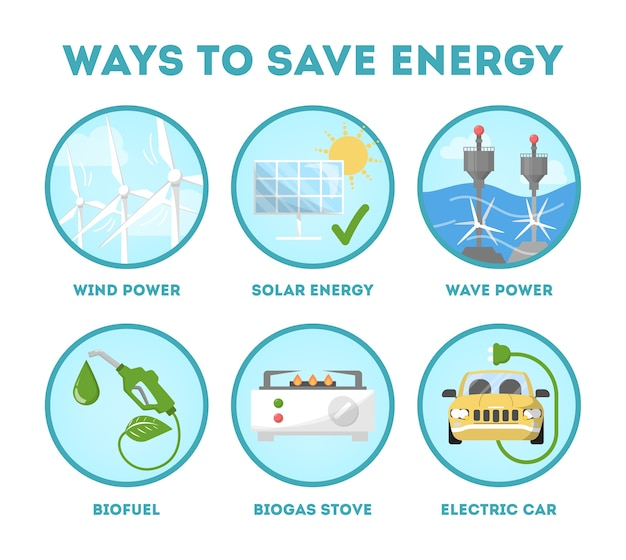 電気の指導コンセプトを保存する方法