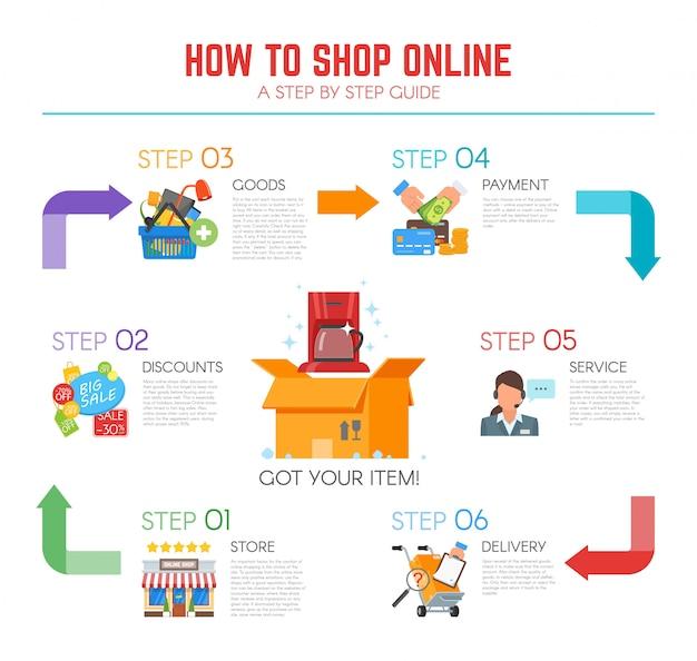 Как делать покупки онлайн инфографики с шестью шагами