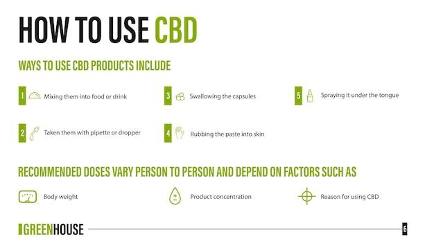 Cbd를 사용하는 방법, 대마초 식물의 cbd 오일에 대한 의학적 용도, 의료 혜택에 대한 인포그래픽이 있는 흰색 포스터