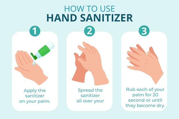 手の消毒剤インフォグラフィックの使用方法