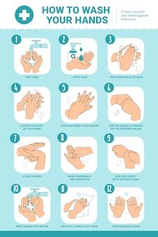 손에 세균과 바이러스가 없도록 비누와 물로 손을 씻는 방법.