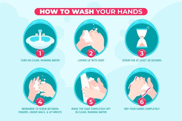 イラストの手を洗う方法