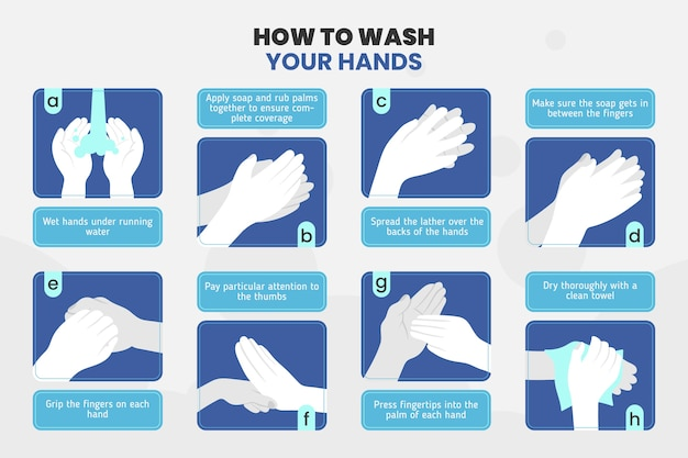 手のイラストの洗い方