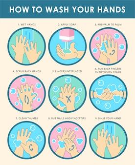 단계별 인포 그래픽으로 손을 올바르게 씻는 방법-개인 위생