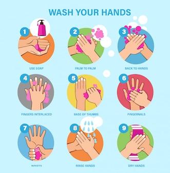 Как вымыть руки на тему