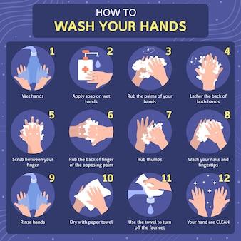 手を洗う方法のチュートリアル