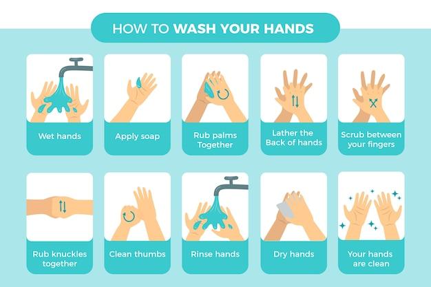 手を洗う方法