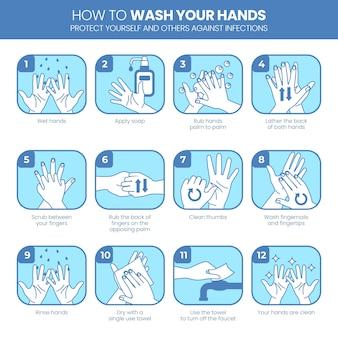 Как мыть руки