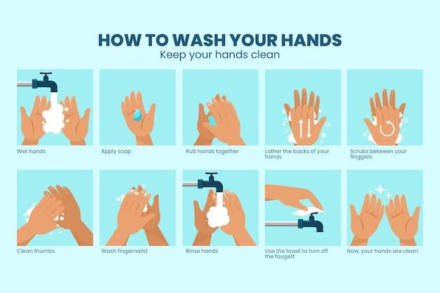 손을 씻는 방법