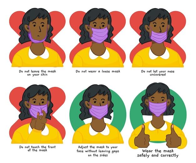 フェイスマスクイラストの着用方法