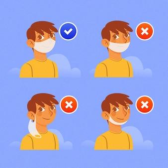 フェイスマスクの正しい着用方法と間違った着用方法