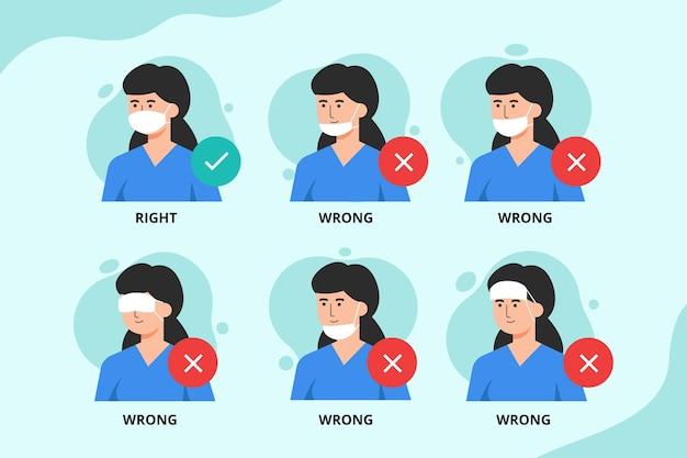 正しいマスクと間違ったマスクの着用方法