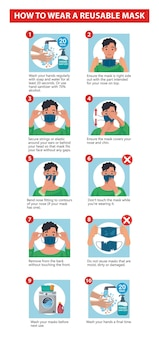 再利用可能なマスクの着用方法フェイスマスクの着用ガイドマスクの適切な着用方法