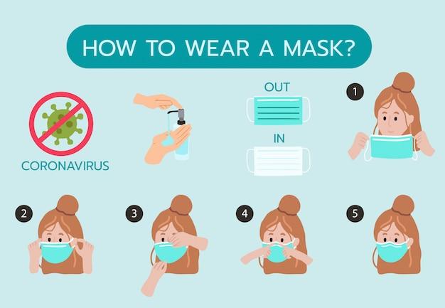Как носить маску шаг за шагом, чтобы предотвратить распространение бактерий, коронавирусов. иллюстрация для плаката. редактируемый элемент