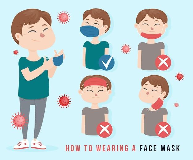 Как носить маску для лица (правильно и неправильно)
