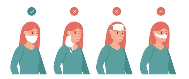 フェイスマスクの着用方法(正誤)