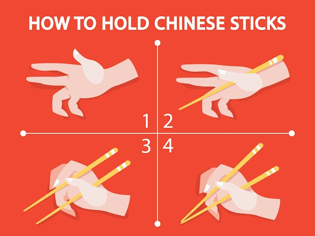 How to use chinese or japanese chopsticks