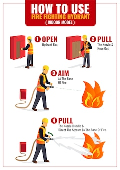 How to use fire fighting hydrant infographic