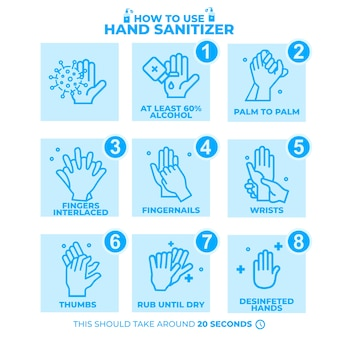 How to use hand saniter infographics concept