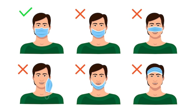How to use a medical mask correctly and wrong
