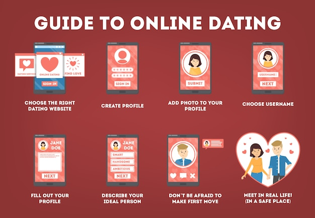 How to use online dating app instruction. virtual relationship and love. communication between people through network on the smartphone. perfect match.   illustration