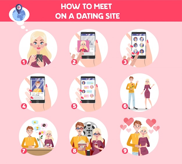 How to use online dating app instruction.