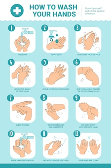 How to wash hands with soap and water thoroughly step by step to keep hands free of germs and viruses.