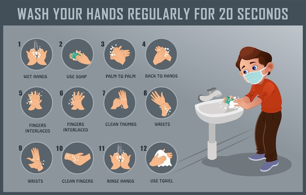 How to wash your hand, hand washing steps, preventative measures of new coronavirus