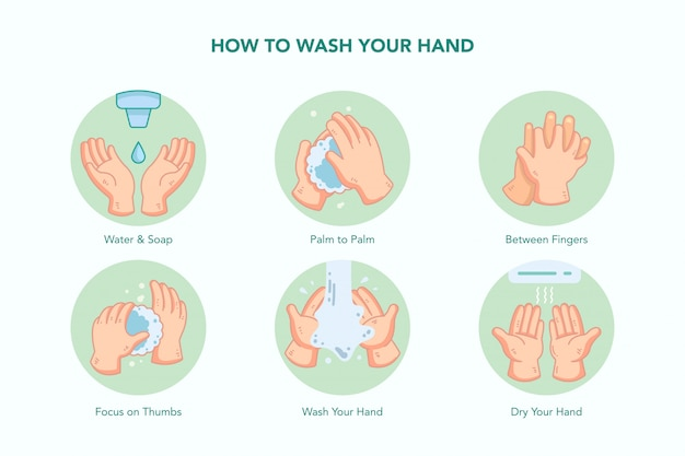 How to wash your hands hand drawn illustration