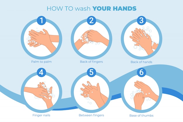 How to wash your hands illustration