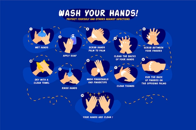 How to wash your hands infographic