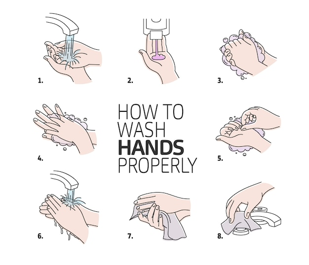 How to wash your hands properly. handwashing. hands soaping and rinsing