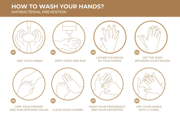 How to wash your hands theme