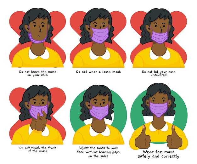 How to wear a face mask illustration