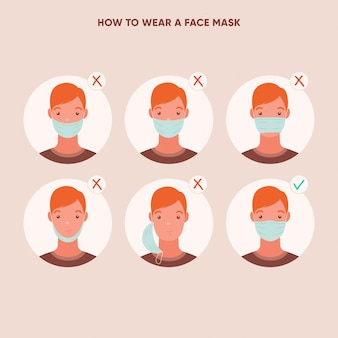 How to wear a mask right and wrong