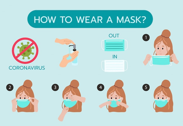 How to wear mask step by step to prevent the spread of bacteria,coronavirus. illustration for poster.editable element