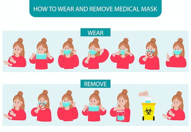 How to wear and remove mask step by step to prevent the spread of bacteria,coronavirus.