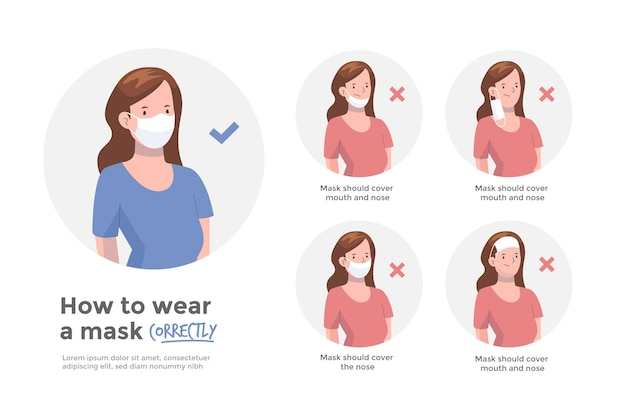 How to wearing a face mask (right and wrong)