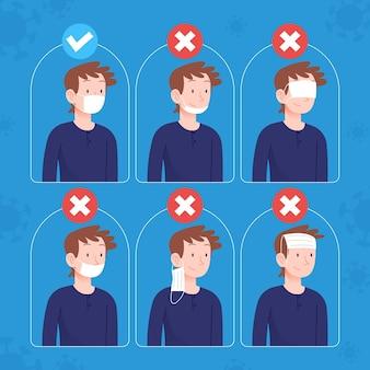 Come indossare una maschera per il viso giusto e sbagliato
