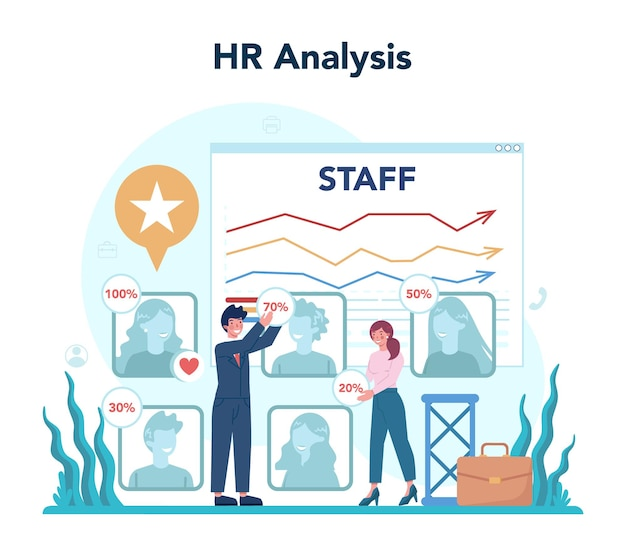 Hr analysis, human resources concept