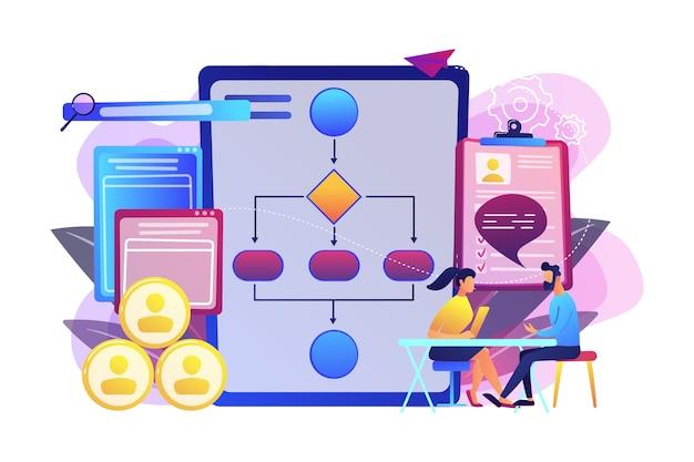 Responsabile delle risorse umane con dipendente al colloquio e diagramma di flusso aziendale. software di valutazione dei dipendenti, sistema aziendale delle risorse umane, concetto di programma di controllo dei dipendenti.