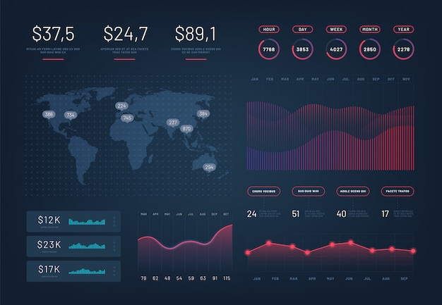 Hud dashboard. infographic template with modern annual statistics graphs. pie charts, workflow, finance ui. gradient  mockup