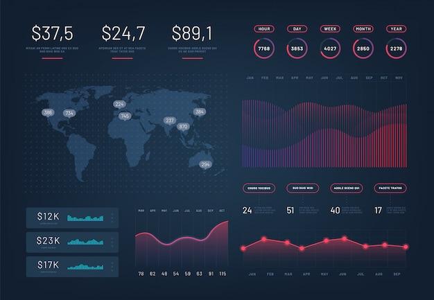 Hud приборная панель. инфографики шаблон с графиками современной годовой статистики. круговые диаграммы, рабочий процесс, финансовый интерфейс. градиентный макет