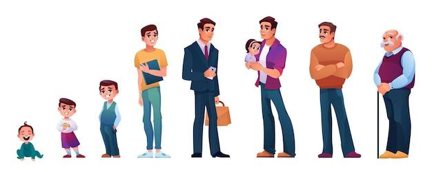 Человеческий возраст, этапы взросления человека от ребенка до старика